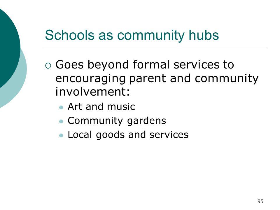 Schools as community hubs