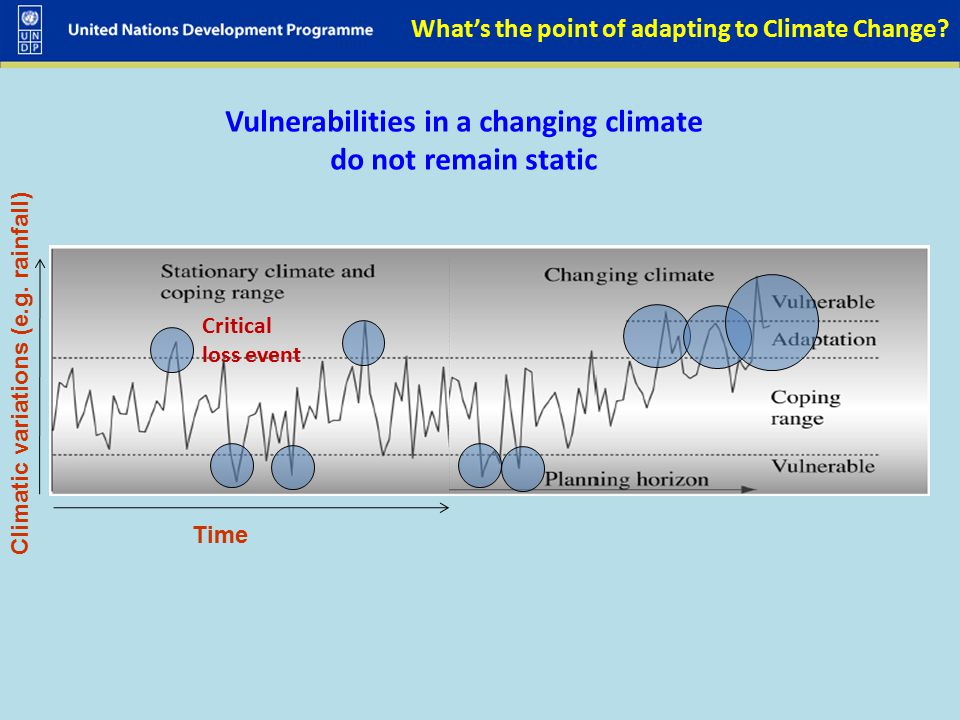 Vulnerabilities in a changing climate