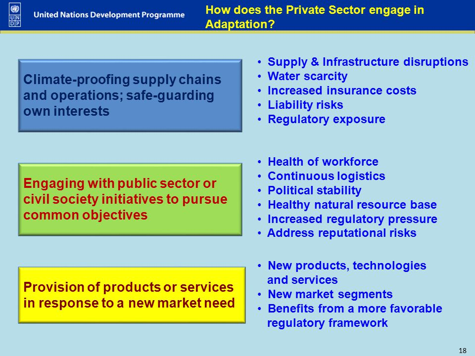 Provision of products or services in response to a new market need