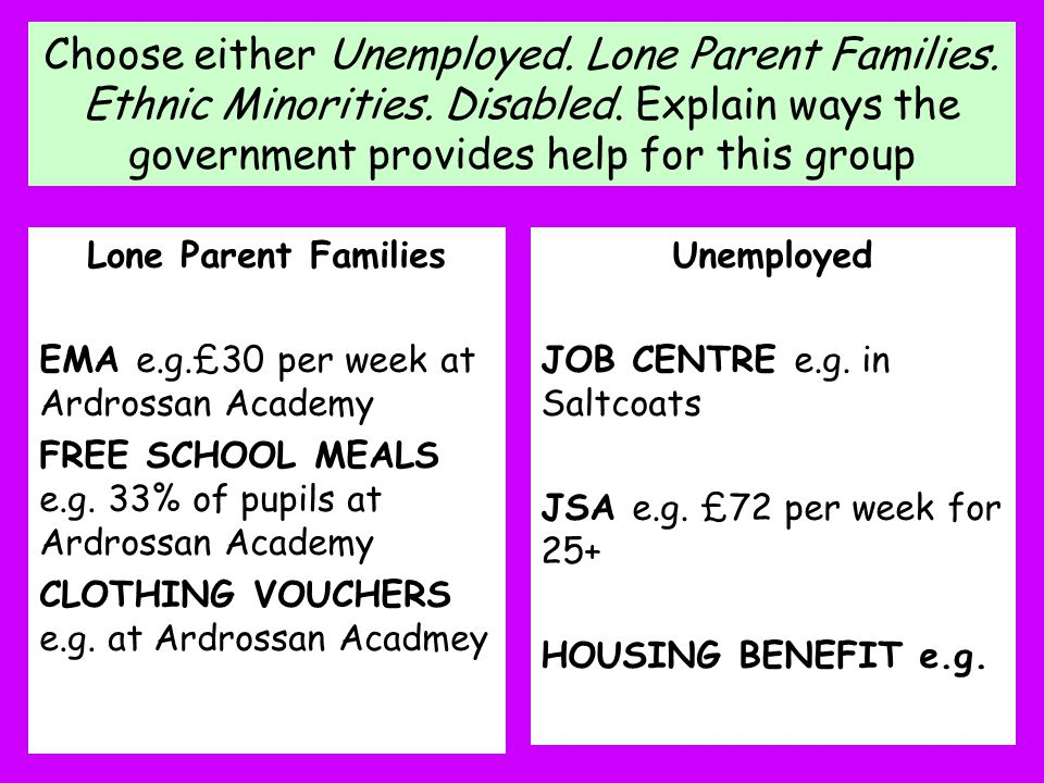 Choose either Unemployed. Lone Parent Families. Ethnic Minorities