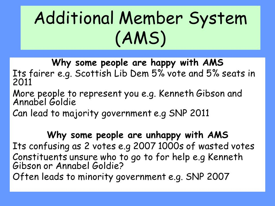 Additional Member System (AMS)