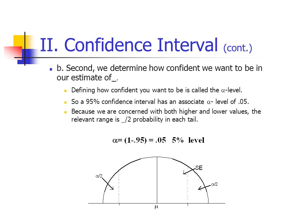 II. Confidence Interval (cont.)