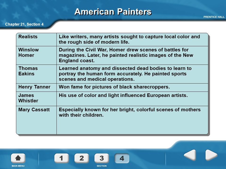 American Painters Realists