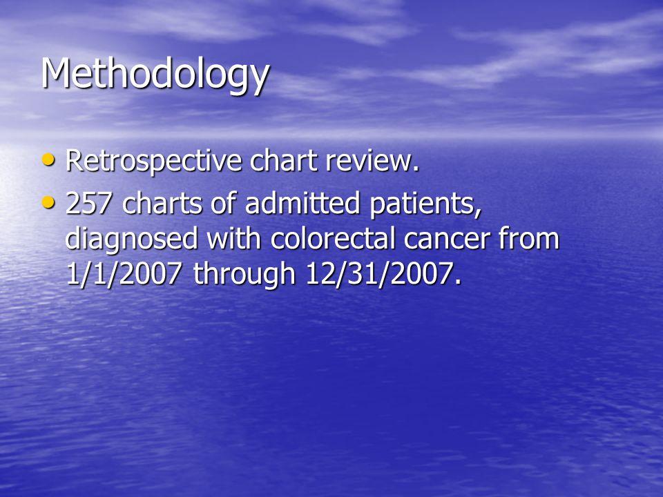 Methodology Retrospective chart review.