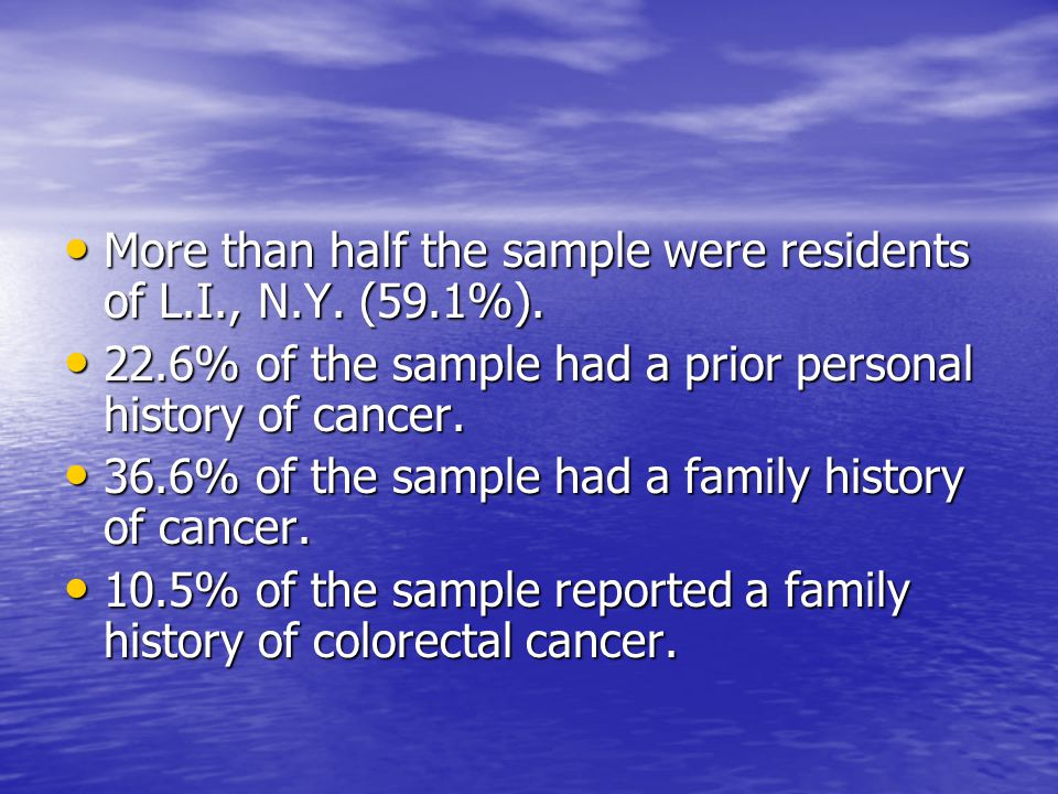 More than half the sample were residents of L.I., N.Y. (59.1%).