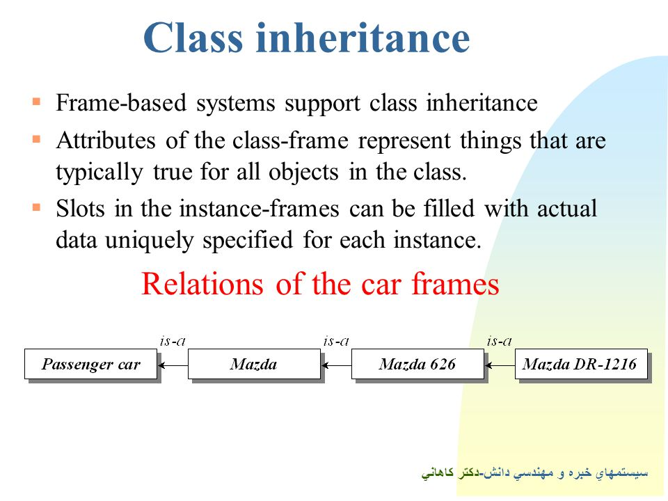 Relations of the car frames
