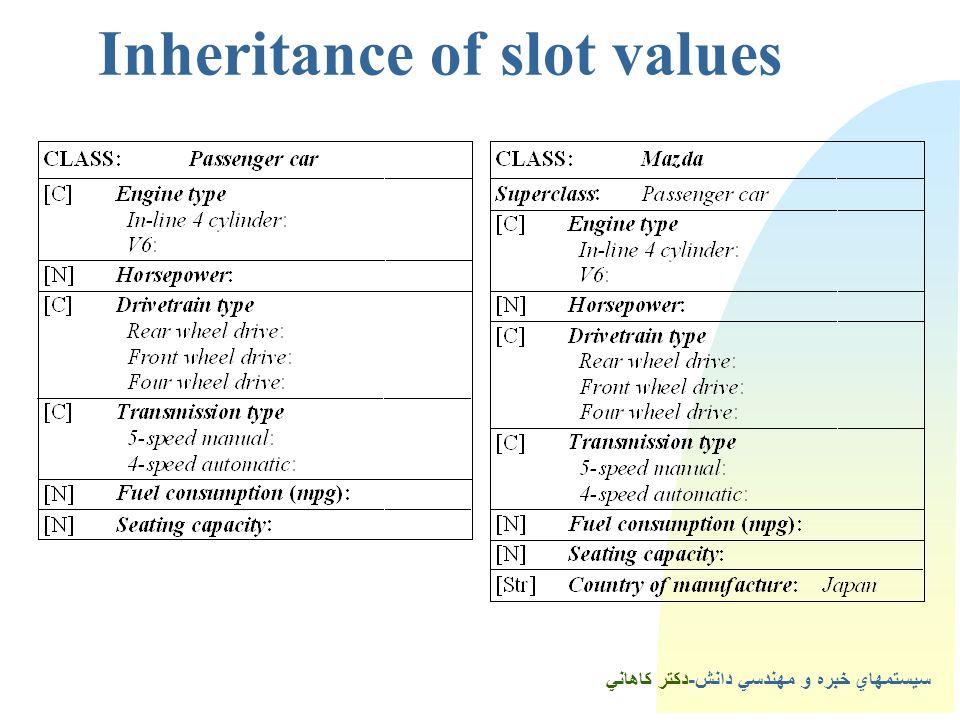1Inheritance of slot values