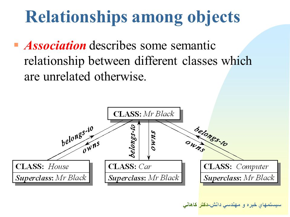 1Relationships among objects