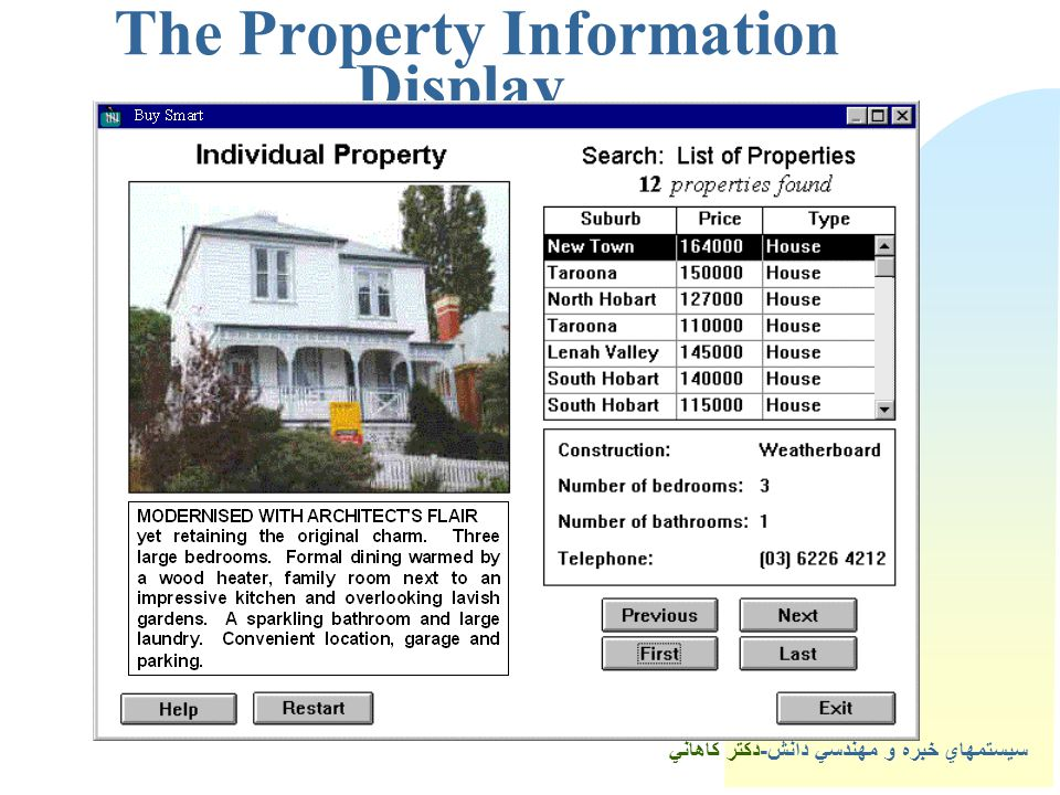 5The Property Information Display