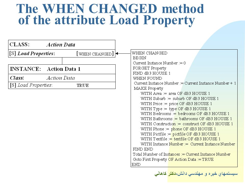 5The WHEN CHANGED method of the attribute Load Property