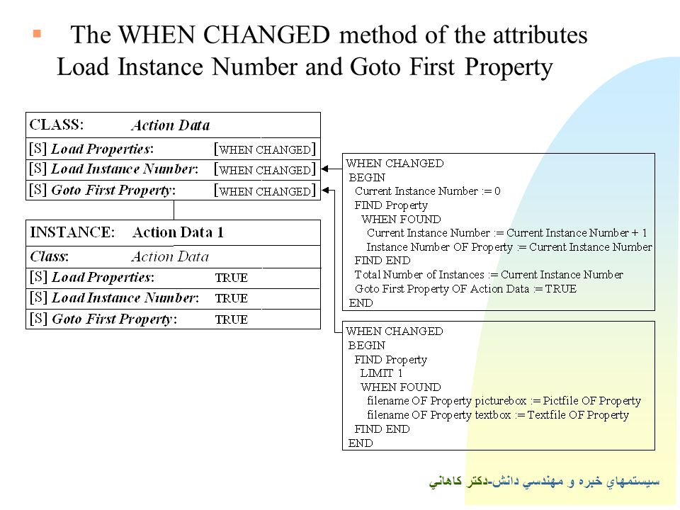5The WHEN CHANGED method of the attributes Load Instance Number and Goto First Property