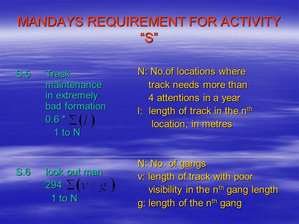 MANDAYS REQUIREMENT FOR ACTIVITY S