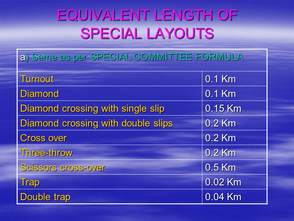 EQUIVALENT LENGTH OF SPECIAL LAYOUTS