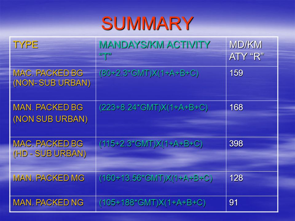 SUMMARY TYPE MANDAYS/KM ACTIVITY T MD/KM ATY R