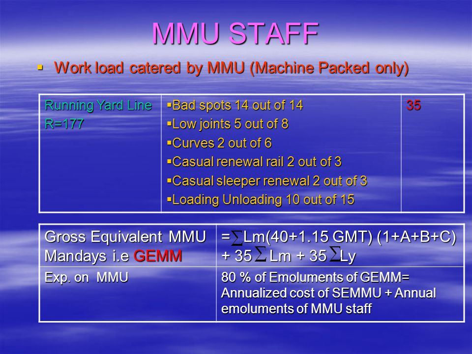 MMU STAFF Work load catered by MMU (Machine Packed only)