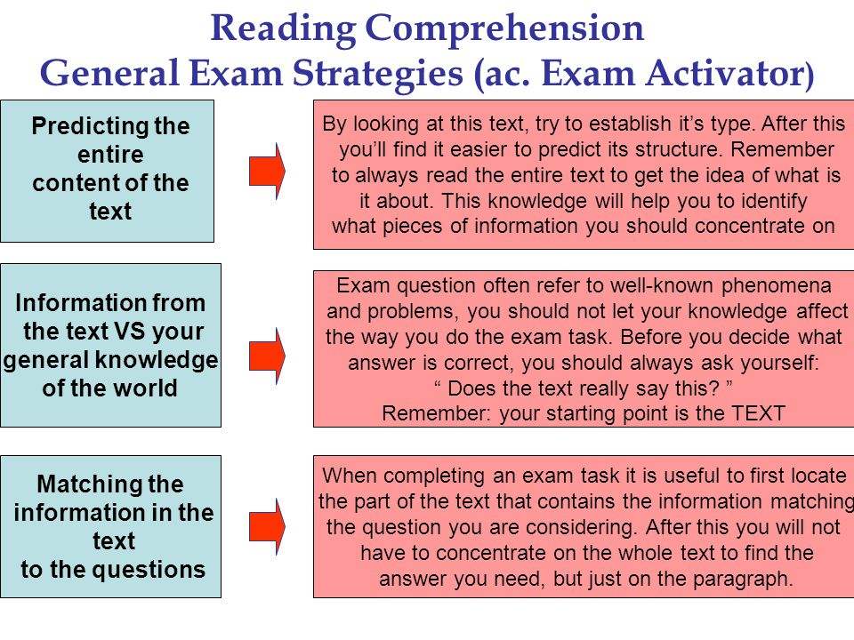 Reading Comprehension General Exam Strategies (ac. Exam Activator)