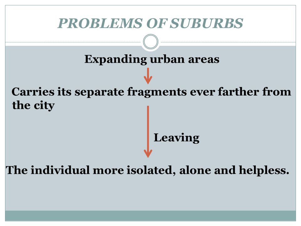 PROBLEMS OF SUBURBS