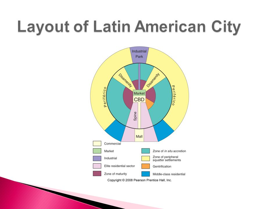 Layout of Latin American City