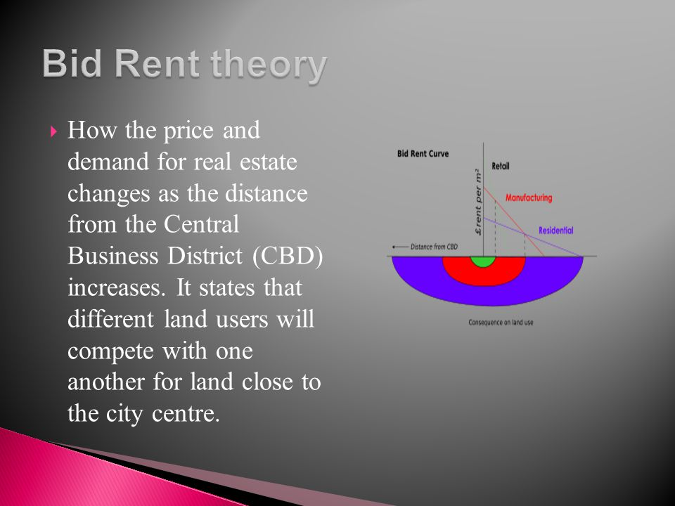 Bid Rent theory