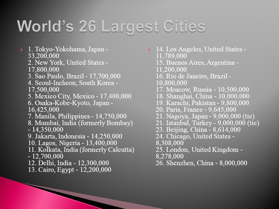 World's 26 Largest Cities