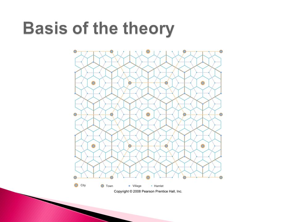 Basis of the theory