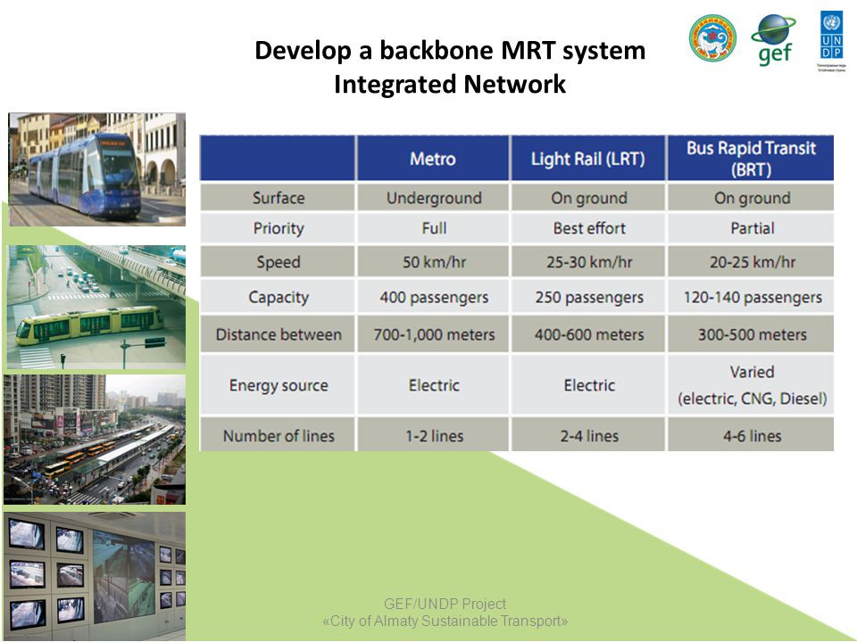 Develop a backbone MRT system