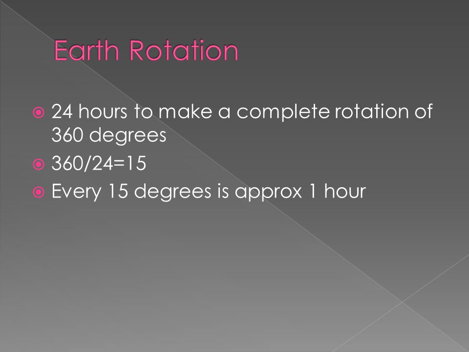 Earth Rotation 24 hours to make a complete rotation of 360 degrees