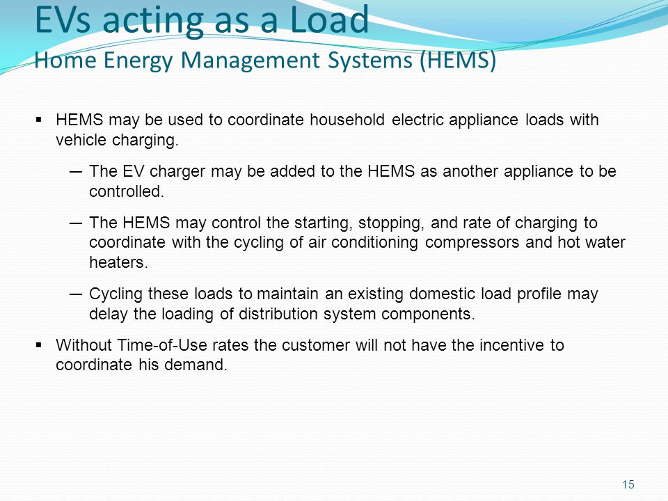 EVs acting as a Load Home Energy Management Systems (HEMS)