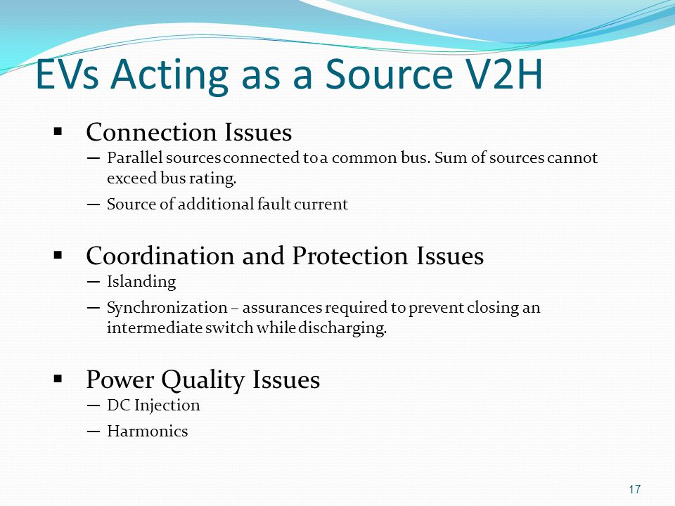 EVs Acting as a Source V2H