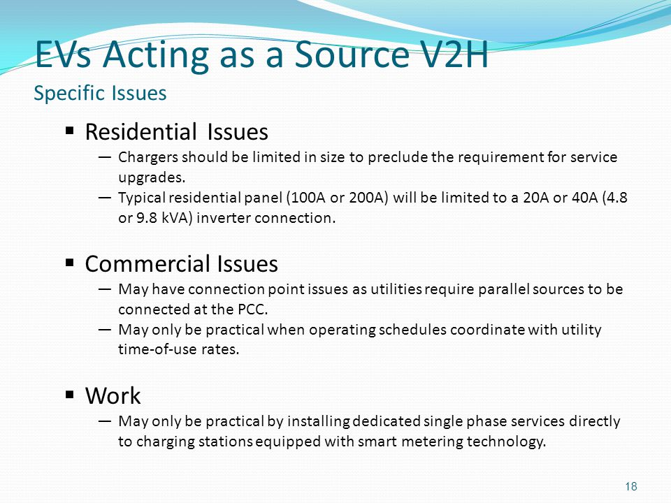 EVs Acting as a Source V2H Specific Issues