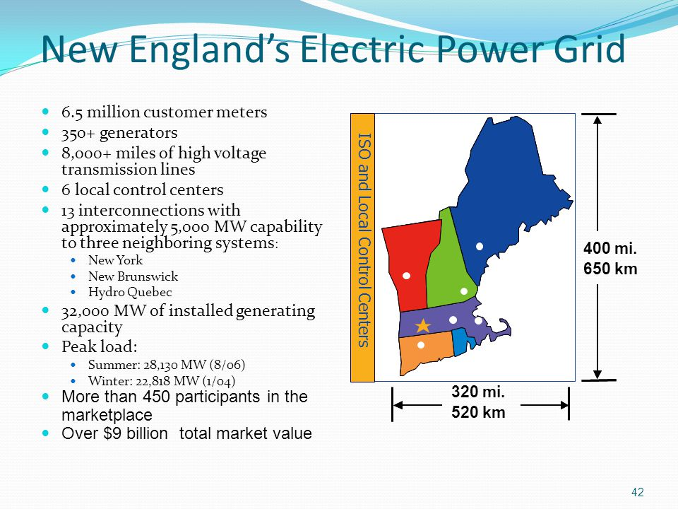 New England's Electric Power Grid