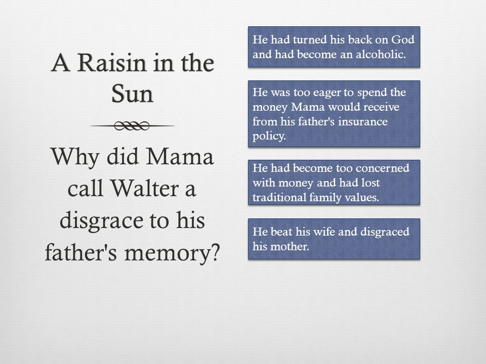 Why did Mama call Walter a disgrace to his father s memory