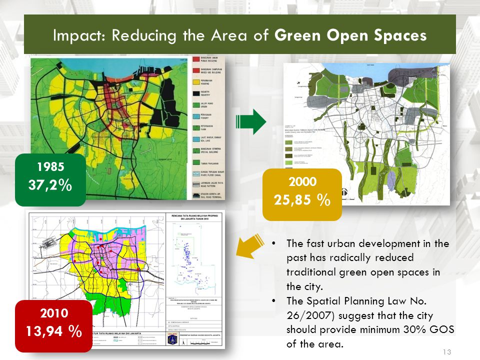 Impact: Reducing the Area of Green Open Spaces