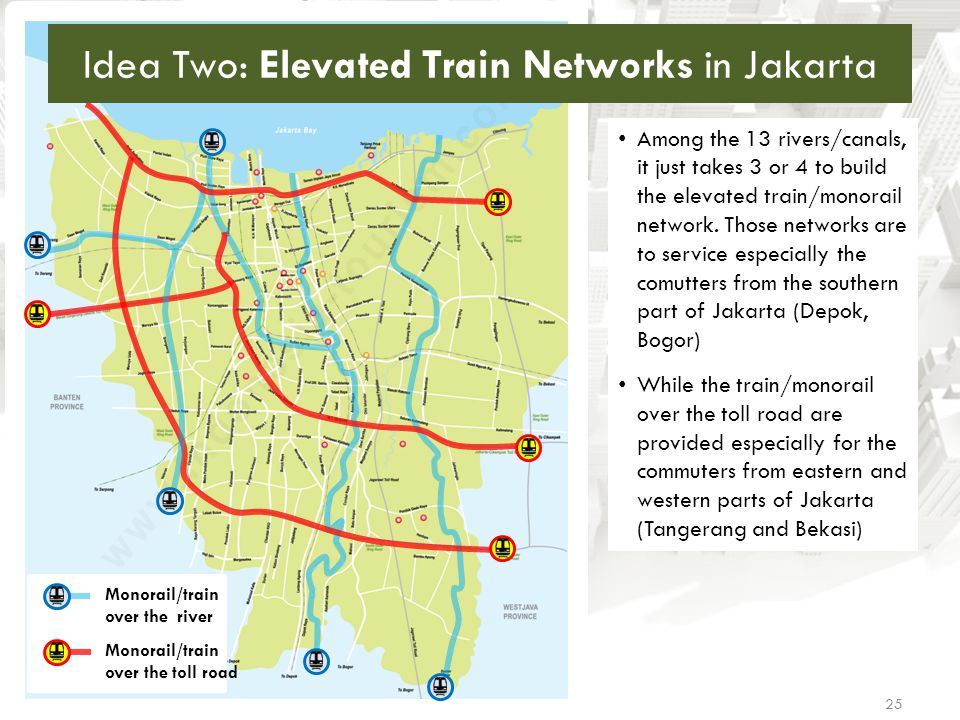 Idea Two: Elevated Train Networks in Jakarta