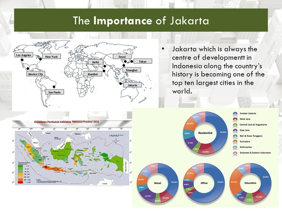 The Importance of Jakarta