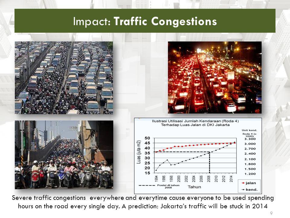 Impact: Traffic Congestions