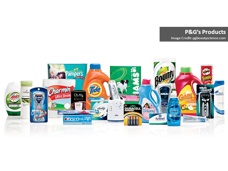 P&G's Products Image Credit: pgbeautyscience.com