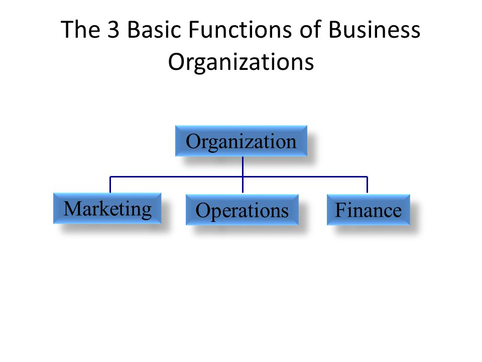 The 3 Basic Functions of Business Organizations