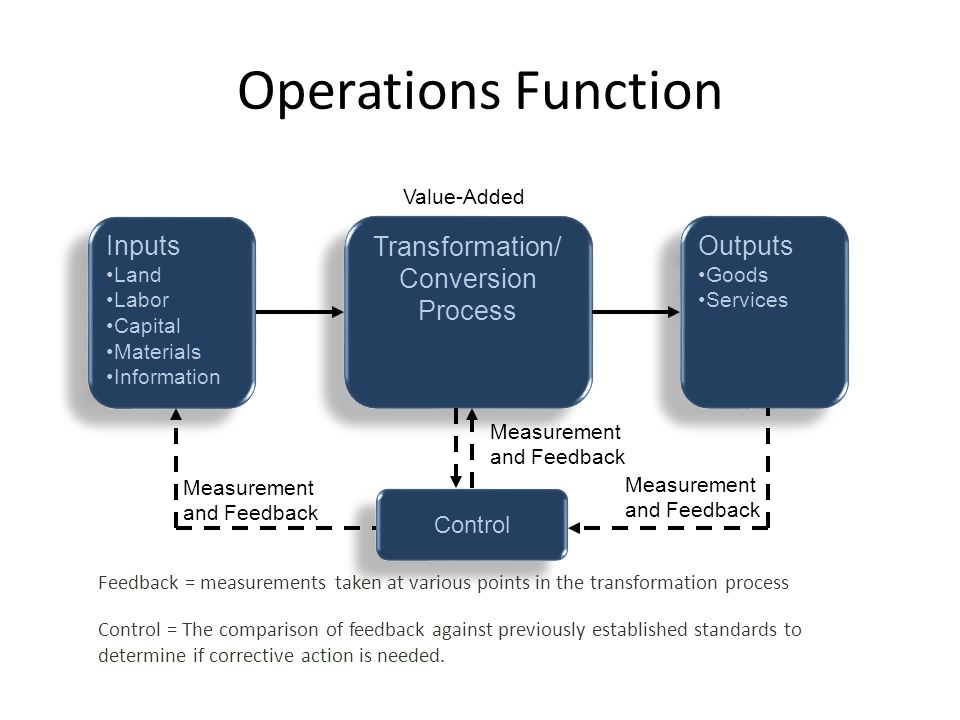 operations management process redesign For our management magazine strategy+business,  a new take on business process redesign  customer-facing operations on up process owners.