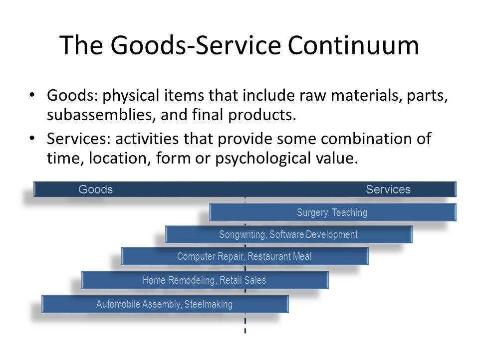 The Goods-Service Continuum