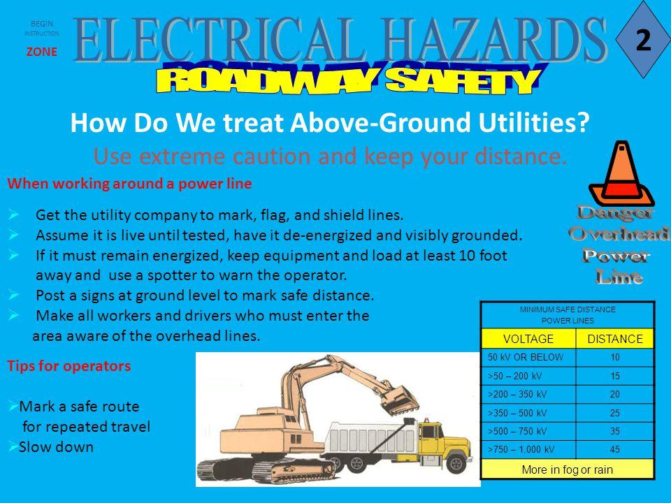 How Do We treat Above-Ground Utilities