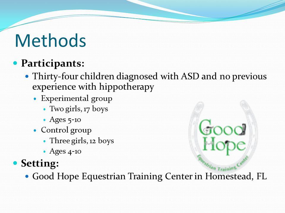 Methods Participants: Setting:
