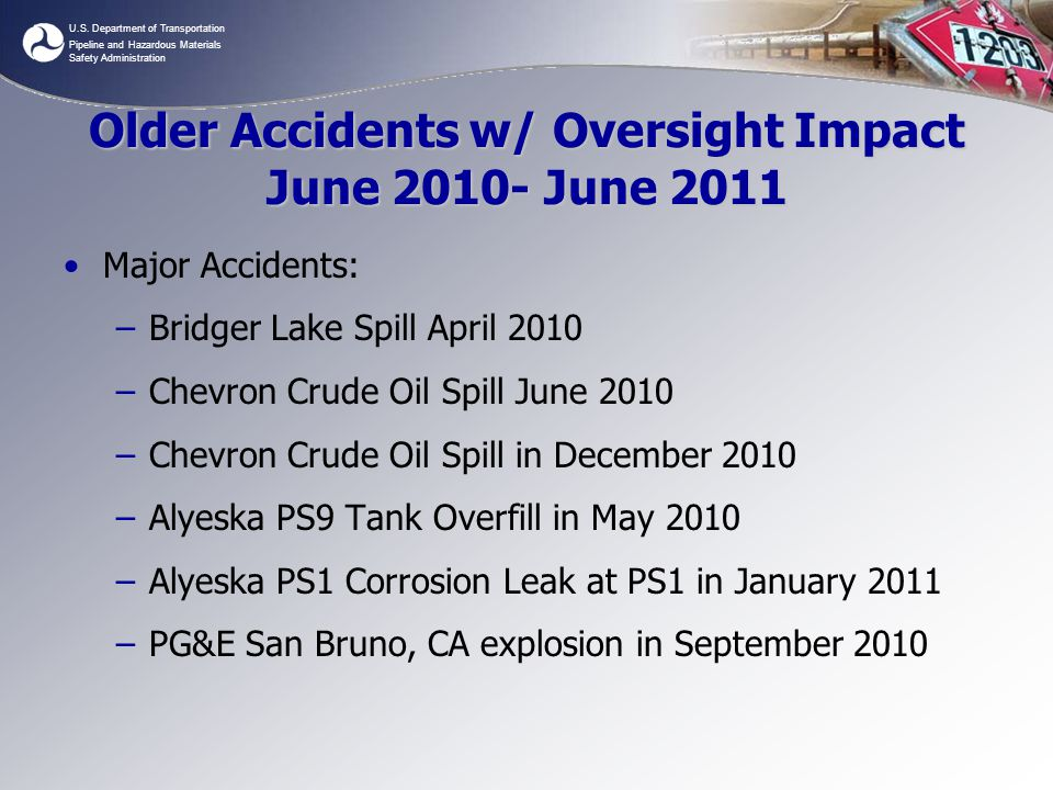 Older Accidents w/ Oversight Impact June 2010- June 2011