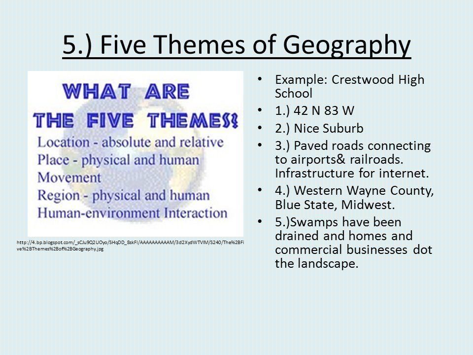 5.) Five Themes of Geography