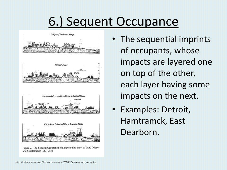 6.) Sequent Occupance