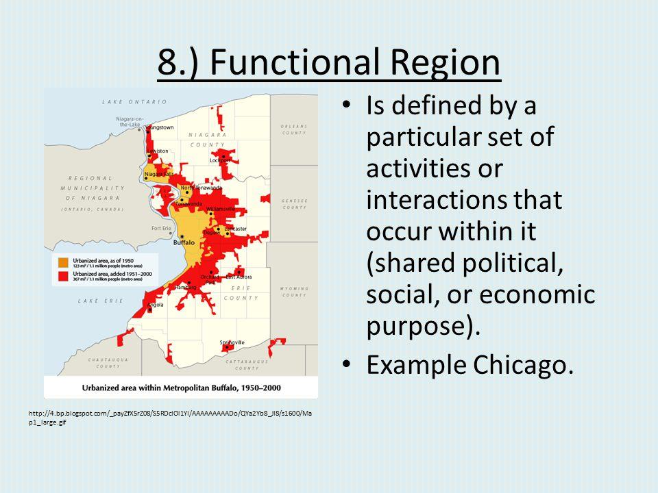 8.) Functional Region