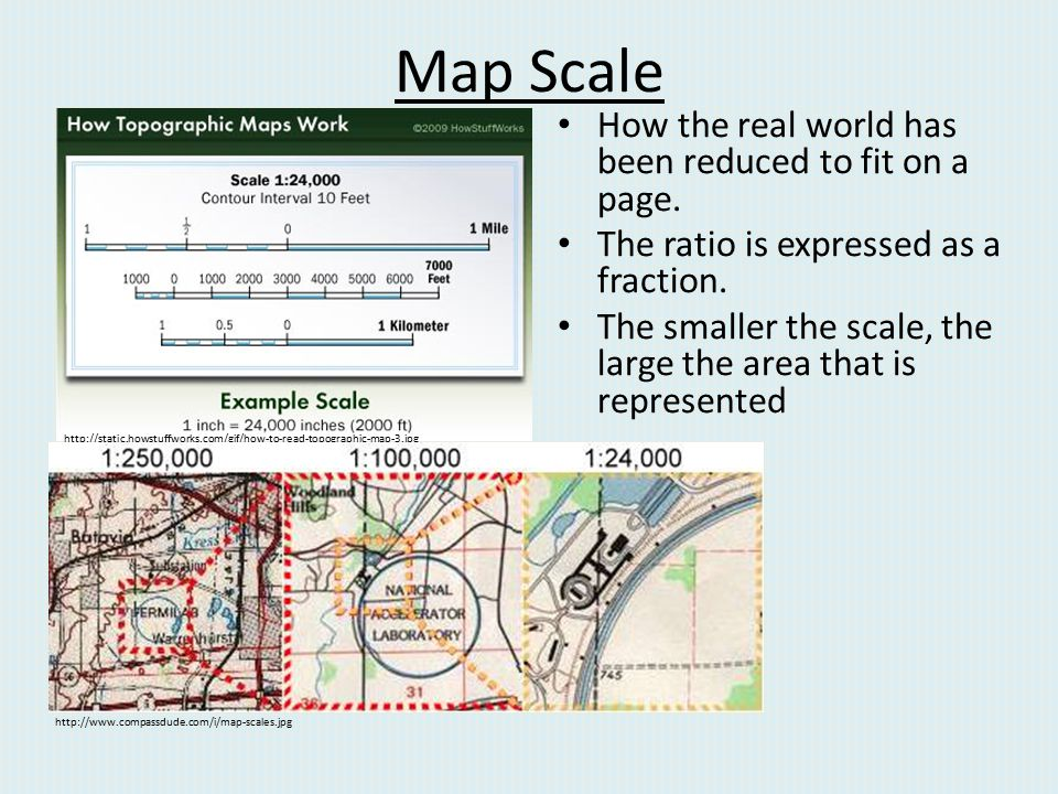 Map Scale How the real world has been reduced to fit on a page.