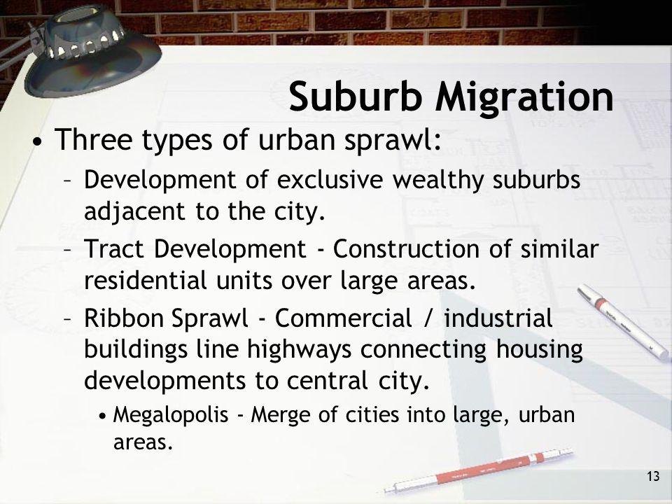 Suburb Migration Three types of urban sprawl: