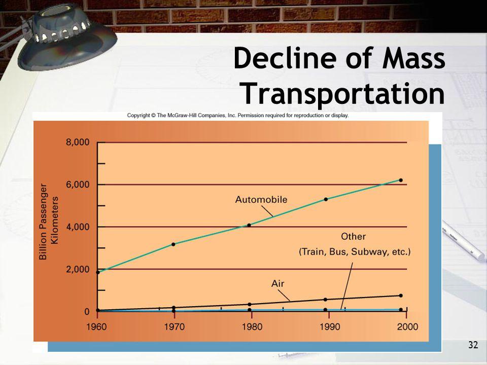 Decline of Mass Transportation