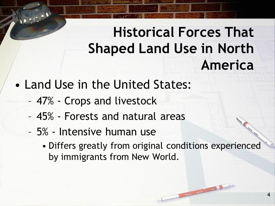 Historical Forces That Shaped Land Use in North America